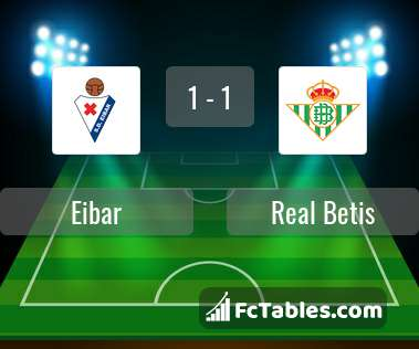 Preview image Eibar - Real Betis