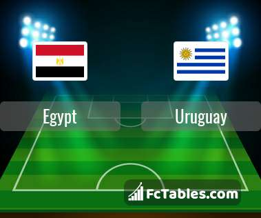 Preview image Egypt - Uruguay