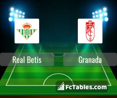 Preview image Real Betis - Granada