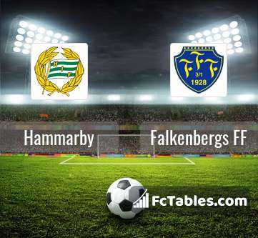 Podgląd zdjęcia Hammarby - Falkenbergs FF