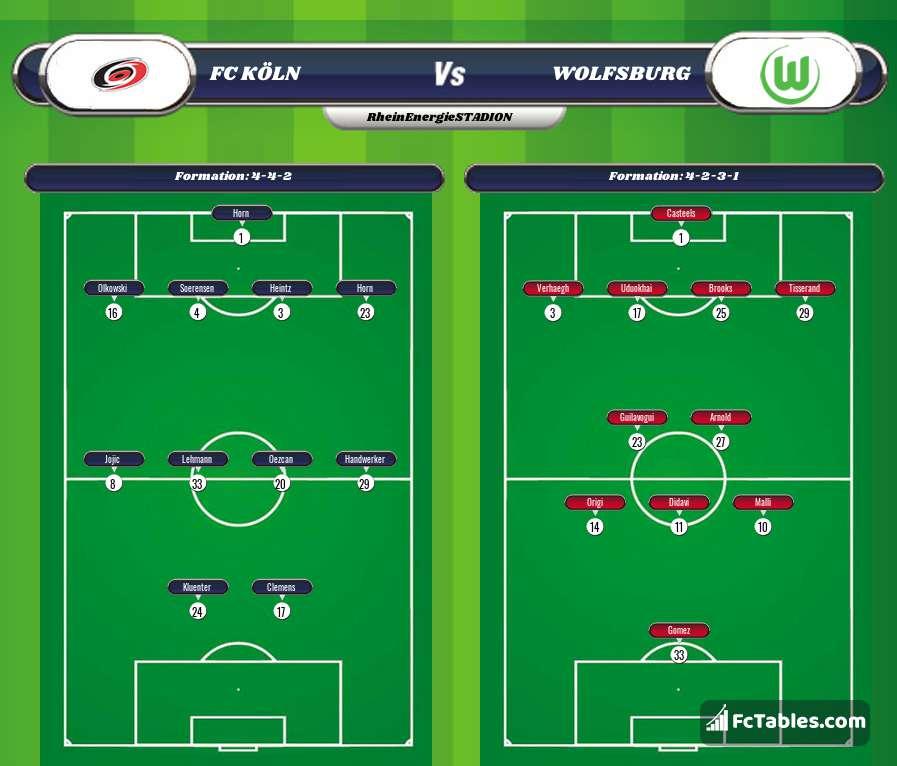 Podgląd zdjęcia FC Köln - VfL Wolfsburg
