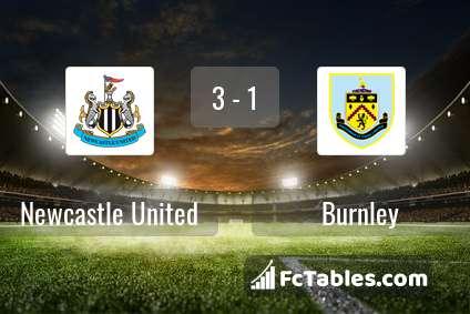Podgląd zdjęcia Newcastle United - Burnley
