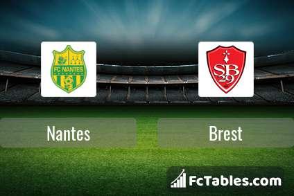 Preview image Nantes - Brest
