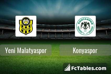 Preview image Yeni Malatyaspor - Konyaspor