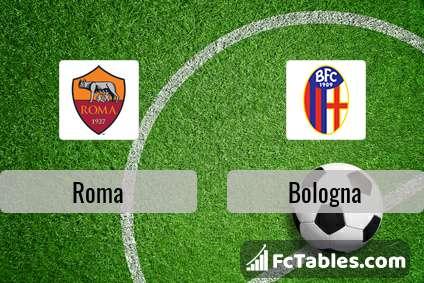 Podgląd zdjęcia AS Roma - Bologna