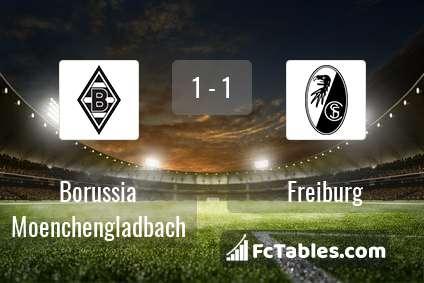 Anteprima della foto Borussia Moenchengladbach - Freiburg