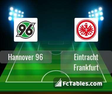 Preview image Hannover 96 - Eintracht Frankfurt