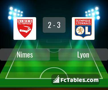 Anteprima della foto Nimes - Lyon