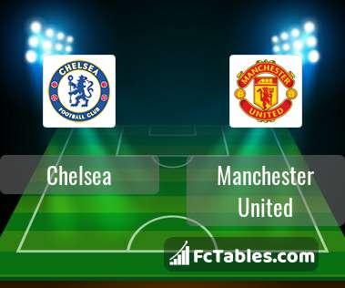 Anteprima della foto Chelsea - Manchester United