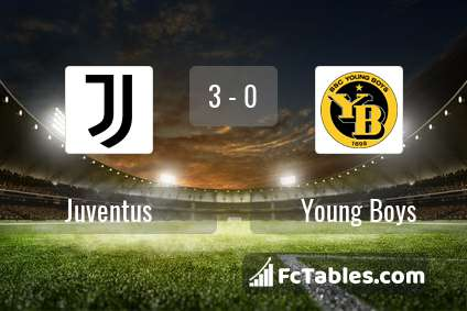 Anteprima della foto Juventus - Young Boys