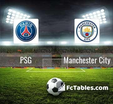 Podgląd zdjęcia PSG - Manchester City