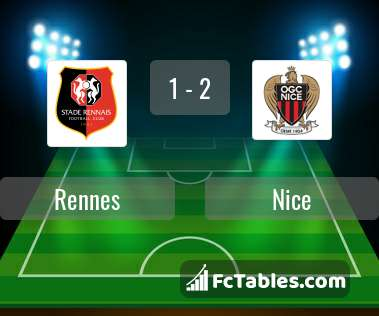 Preview image Rennes - Nice