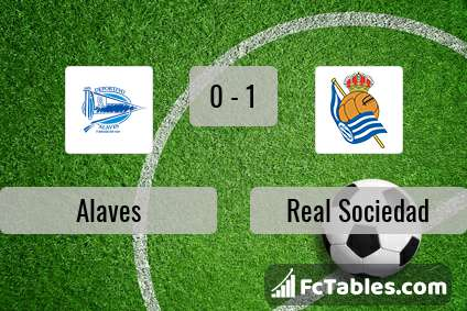 Preview image Alaves - Real Sociedad
