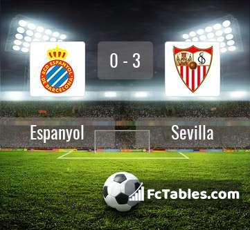 Podgląd zdjęcia Espanyol - Sevilla FC