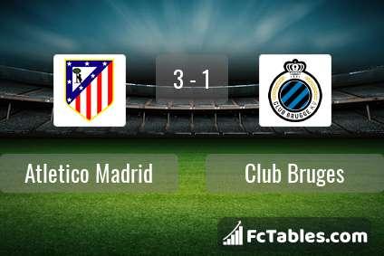 Anteprima della foto Atletico Madrid - Club Brugge