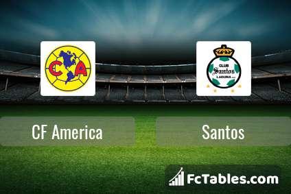 CF America Santos H2H