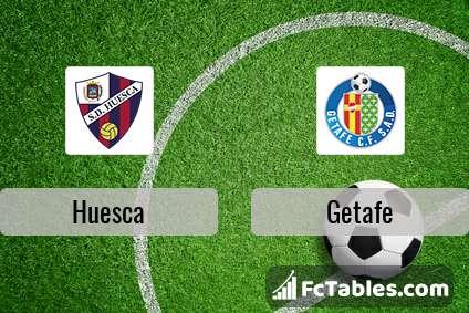 Preview image Huesca - Getafe
