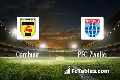 Cambuur Vs Pec Zwolle H2h 1 Aug 2020 Head To Head Stats Prediction