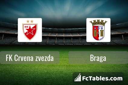 Preview image FK Crvena zvezda - Braga