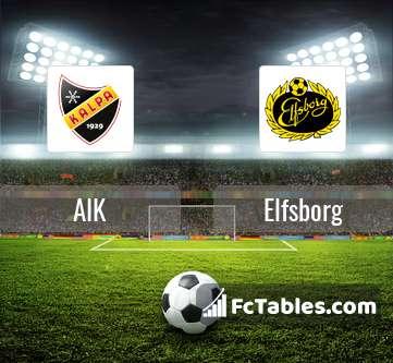 Podgląd zdjęcia AIK Sztokholm - Elfsborg