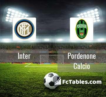 Inter Mediolan Pordenone Calcio H2H