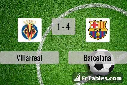 Anteprima della foto Villarreal - Barcelona