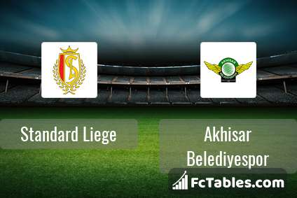 Anteprima della foto Standard Liege - Akhisar Belediye Genclik Ve Spor