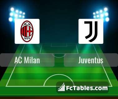 Anteprima della foto AC Milan - Juventus