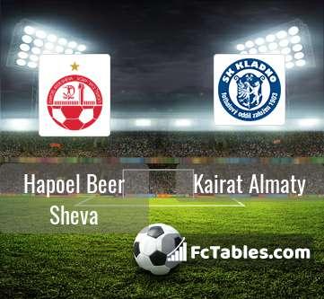 Preview image Hapoel Beer Sheva - Kairat Almaty