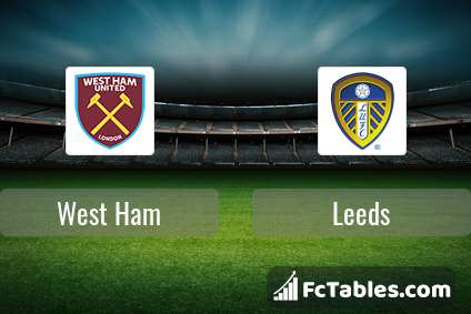 Preview image West Ham - Leeds