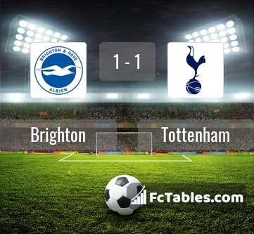 Anteprima della foto Brighton & Hove Albion - Tottenham Hotspur