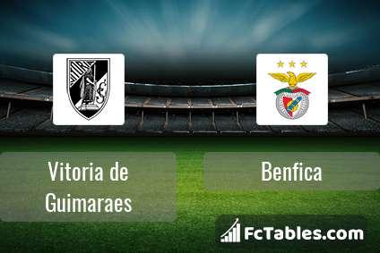 Anteprima della foto Vitoria de Guimaraes - Benfica