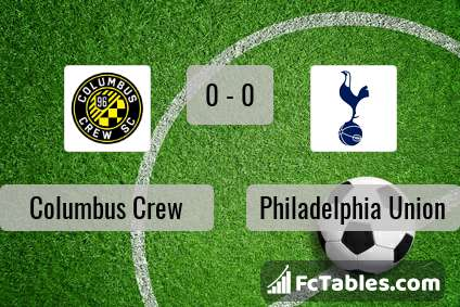 Preview image Columbus Crew - Philadelphia Union