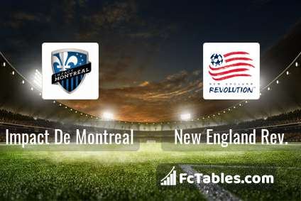 Preview image Impact De Montreal - New England Rev.