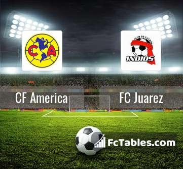 CF America FC Juarez H2H