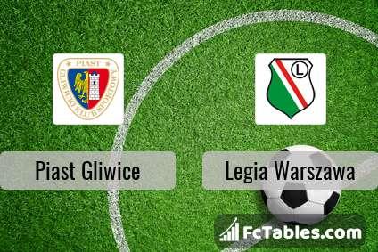 Piast Gliwice Legia Warszawa H2H