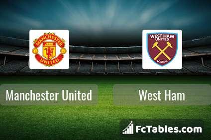 Podgląd zdjęcia Manchester United - West Ham United