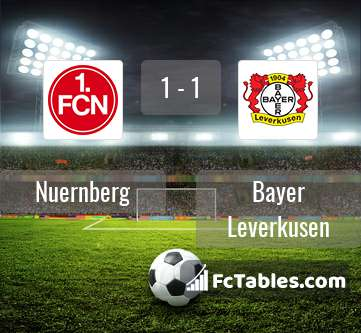 Preview image Nuernberg - Bayer Leverkusen