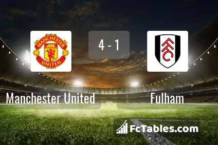 Preview image Manchester United - Fulham