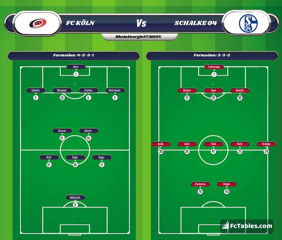 Preview image FC Köln - Schalke 04