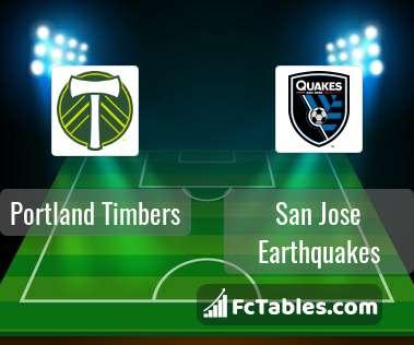 Preview image San Jose Earthquakes - Portland Timbers