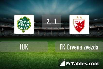 Anteprima della foto HJK - FK Crvena zvezda