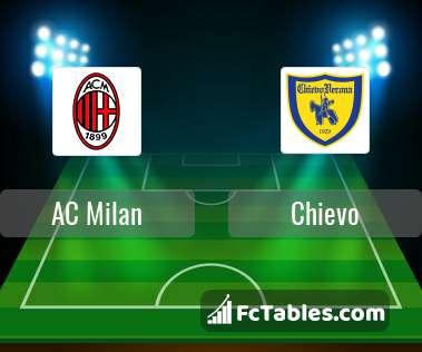 Preview image AC Milan - Chievo