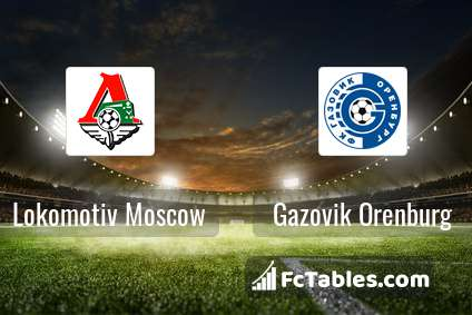Anteprima della foto Lokomotiv Moscow - Gazovik Orenburg