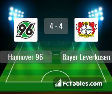 Preview image Hannover 96 - Bayer Leverkusen