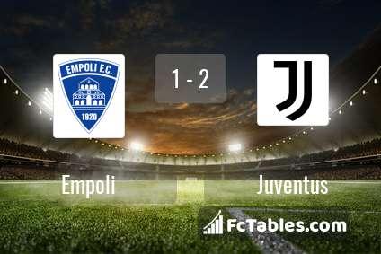Anteprima della foto Empoli - Juventus
