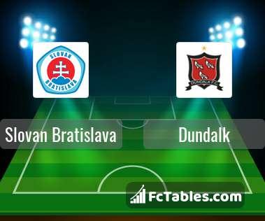 Anteprima della foto Slovan Bratislava - Dundalk