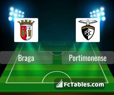 Preview image Braga - Portimonense