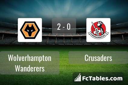 Preview image Wolverhampton Wanderers - Crusaders