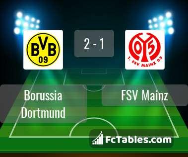 Anteprima della foto Borussia Dortmund - Mainz 05